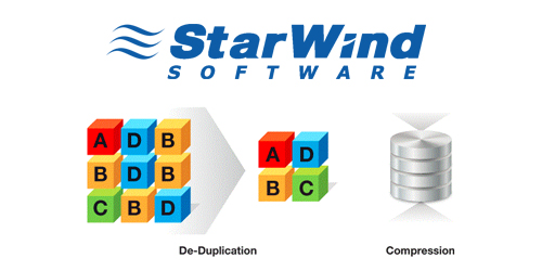 Deduplication and Compression on Starwind